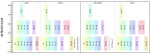 plan des cours_2_fr
